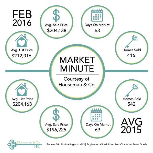 Market Minute_2-2016.png